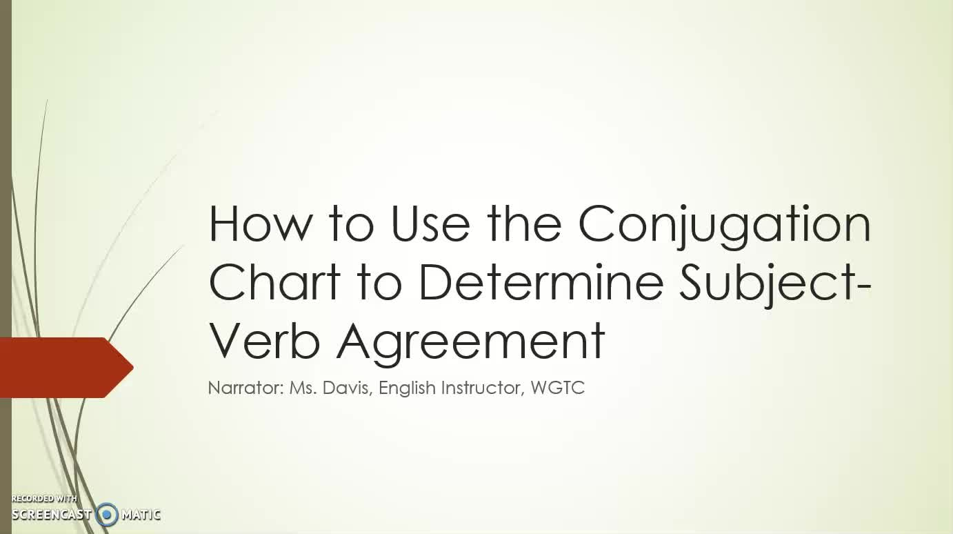 How to Use the Conjugation Chart to Determine Correct Present Tense Subject-Verb Agreement