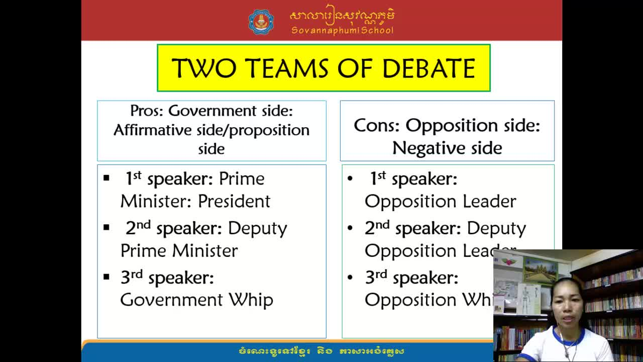 The Debaters' roles