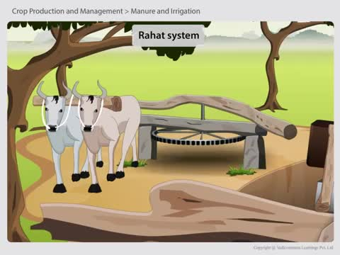 Types of irrigation | two types of irrigation traditional and modern