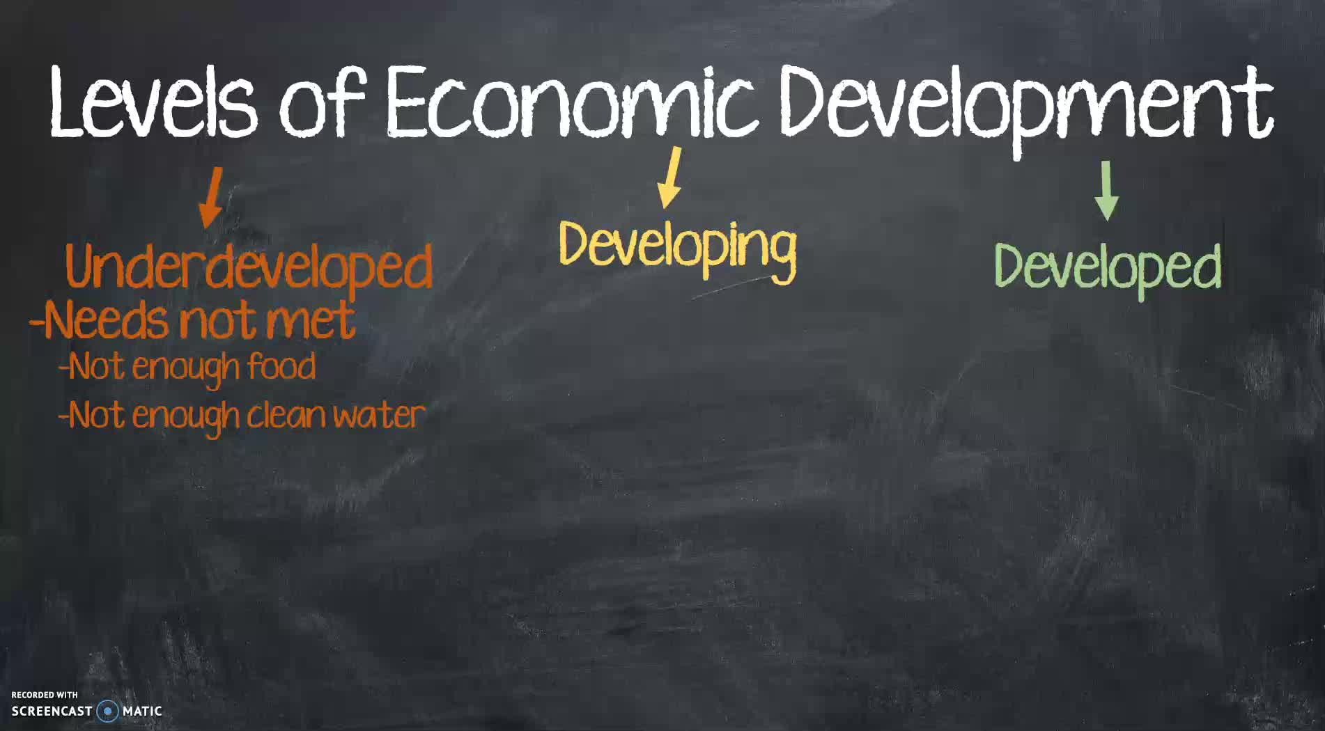 Levels of Economic Development