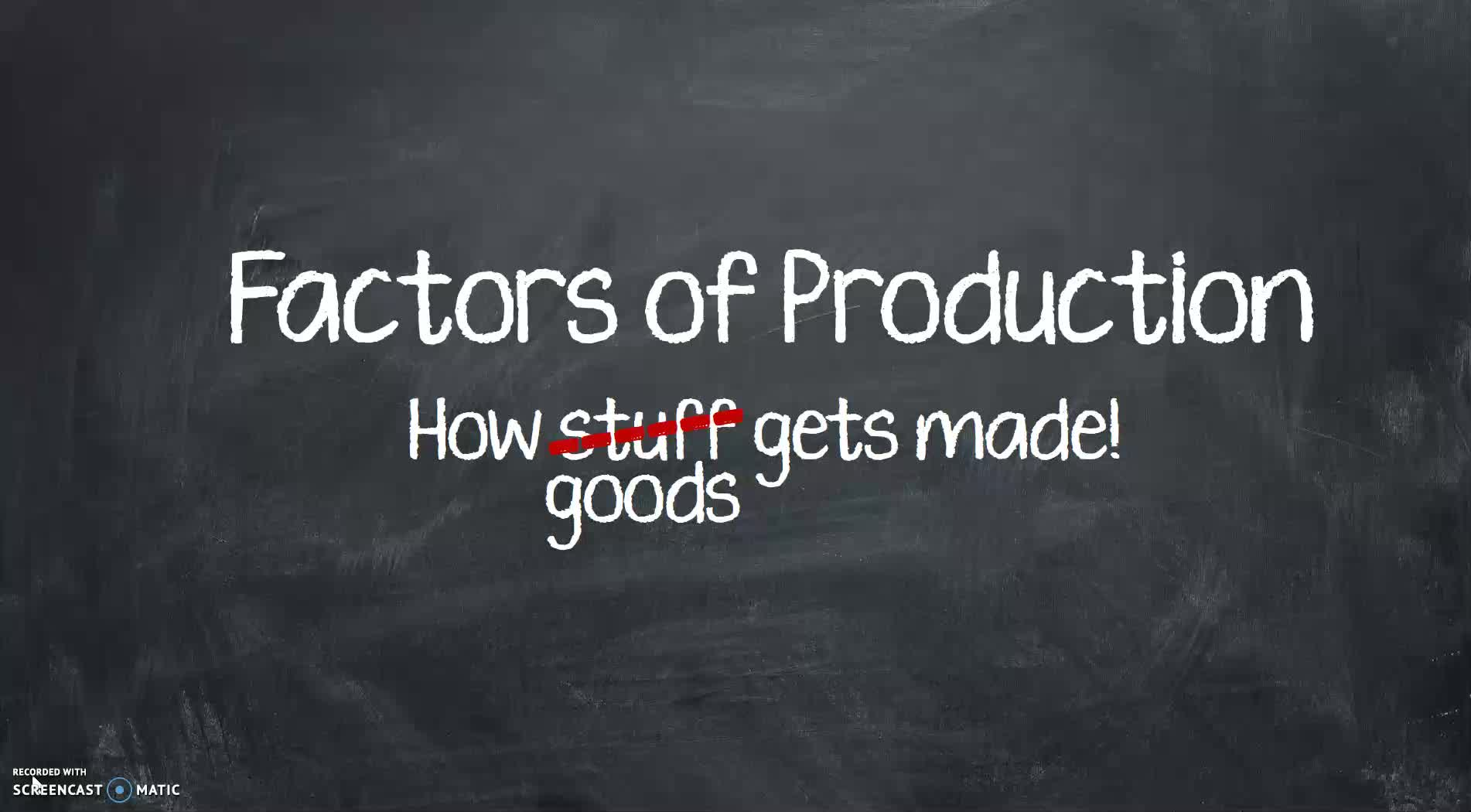 MBeran Factors of Production