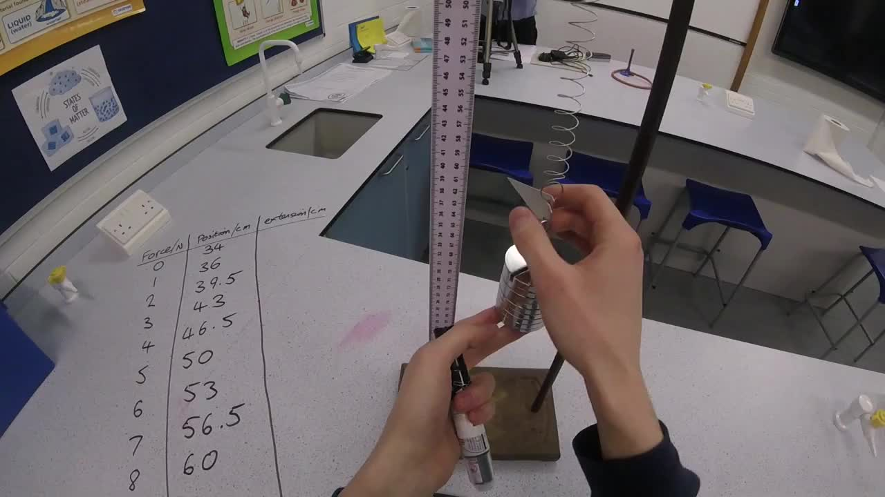 AQA GCSE Required Practical Hooke's Law