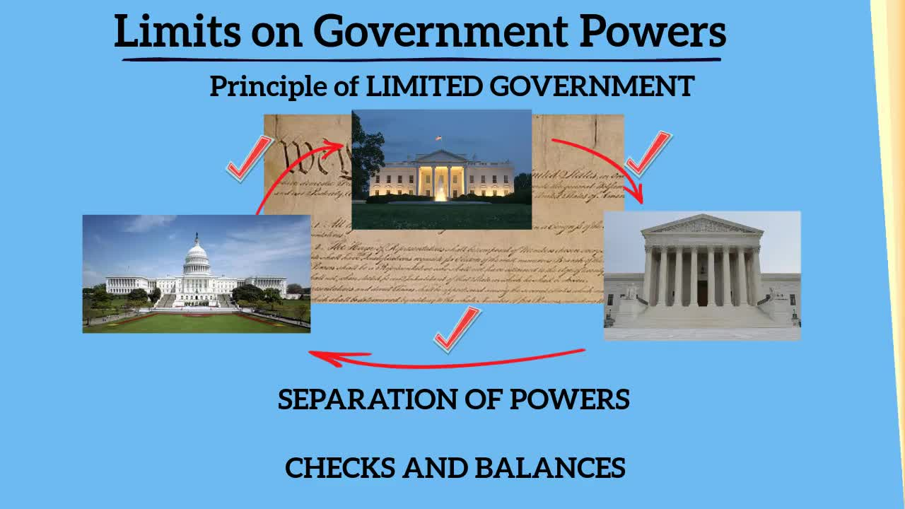 1.7 Limits on Government Powers