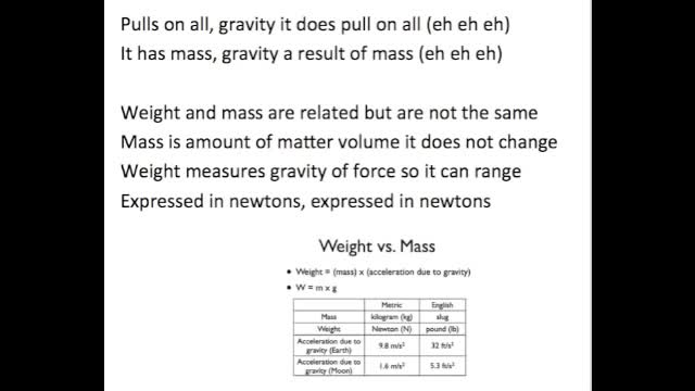 Weight, Mass and Gravity Music Video by Mr. Parr