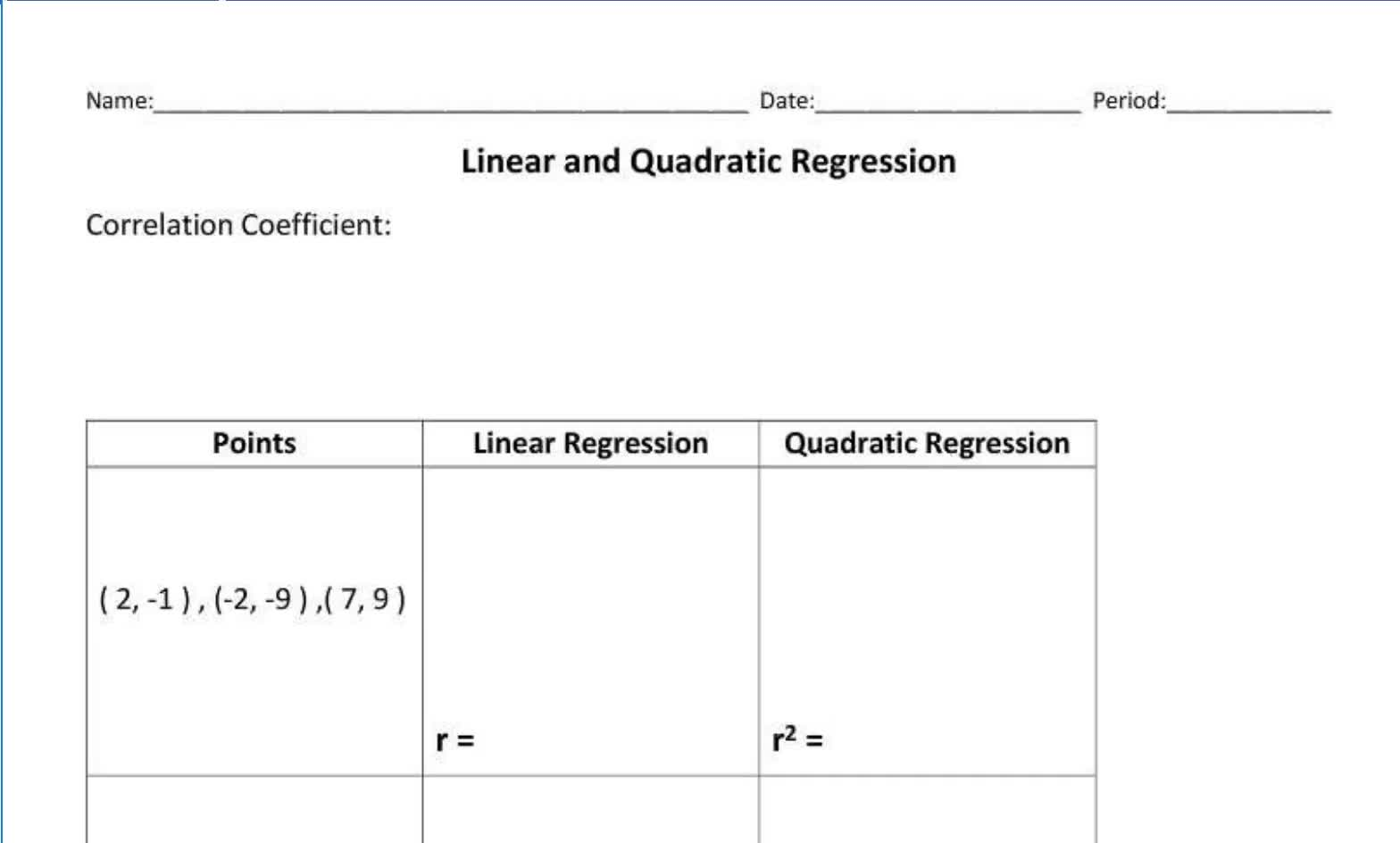 Linear and Quadratic Regression with Correlation Coefficients