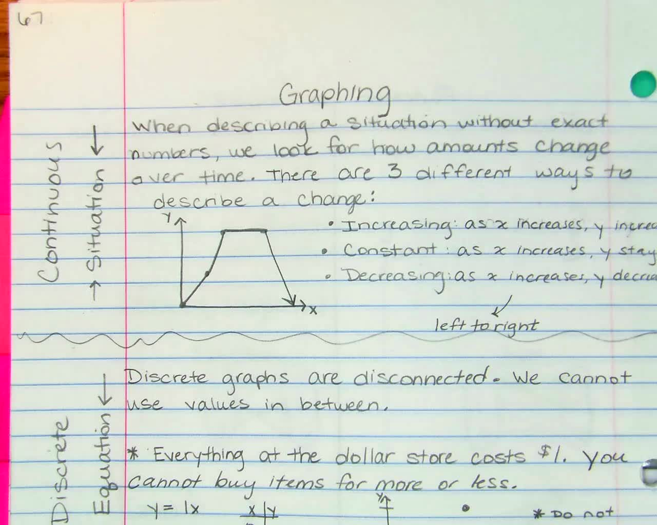 Graphing Discrete and Continuous Functions