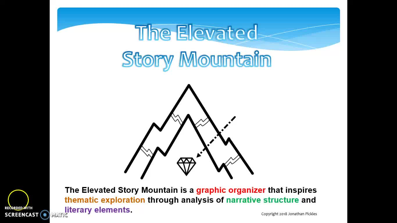 The Elevated Story Mountain - A Better Plot Diagram and Literary Analysis Tool