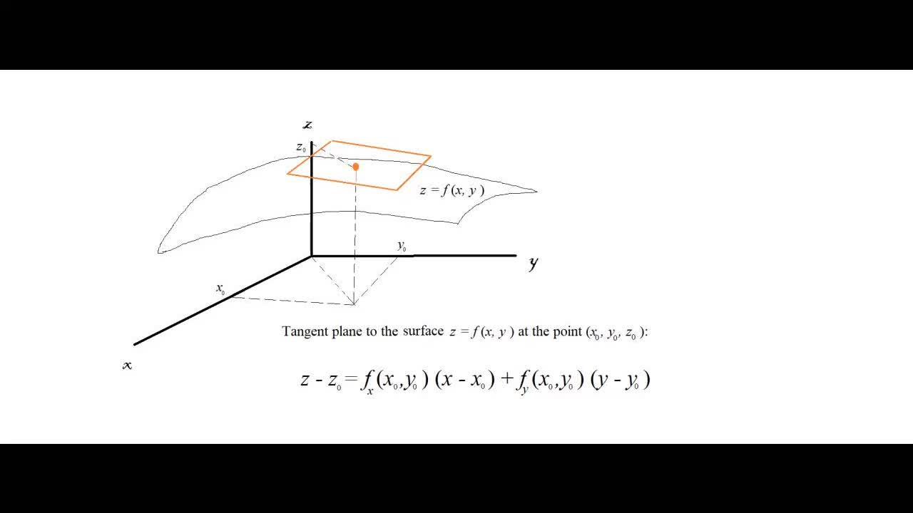 SVGS Advanced  Calculus Midterm Exam Review Problem 9