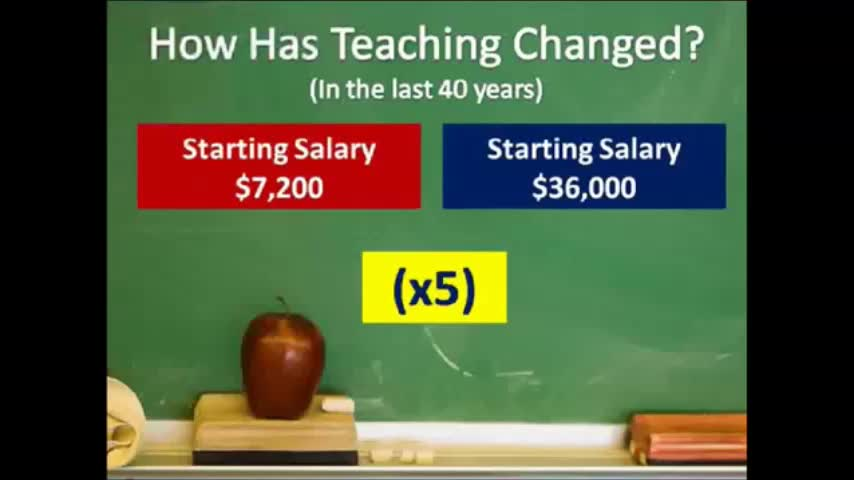How Has Teaching Changed in 40+ yrs.?