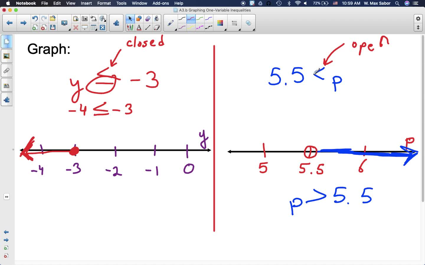A3.b Graphing One-Variable Inequalities