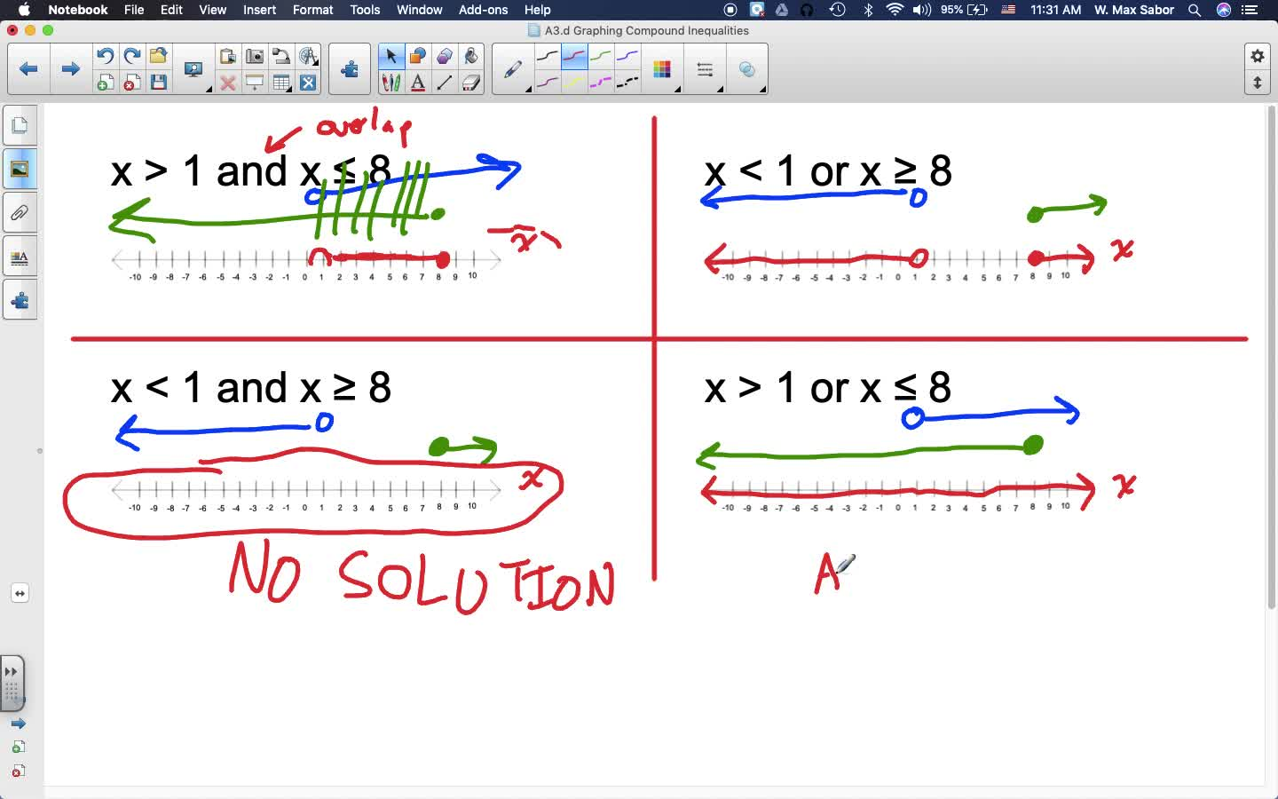 A3.d Graphing Compound Inequalities