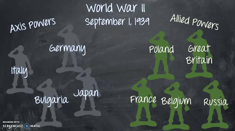 MBeran WWII & Holocaust