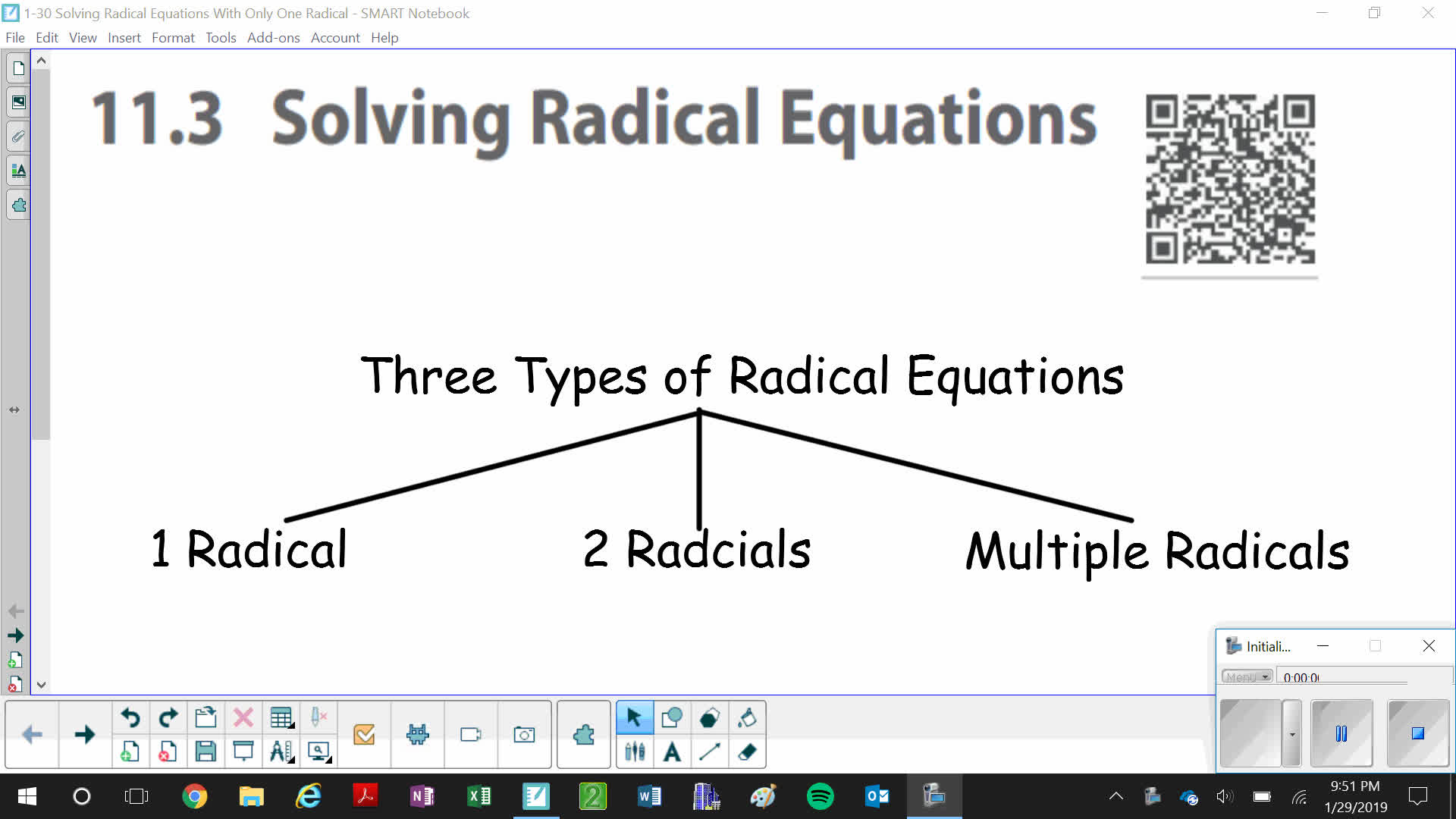 Solving Radical Equations with Only One Radical