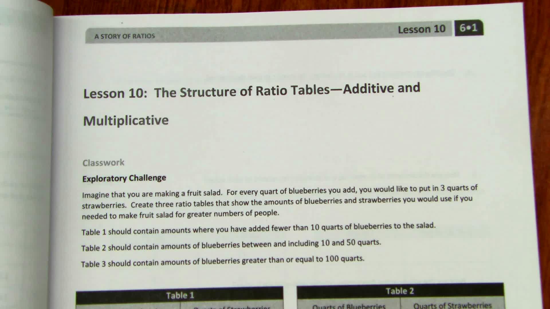 Module 1 - Lesson 10