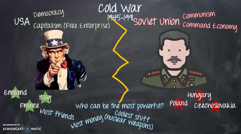 MBeran Cold War - Russia