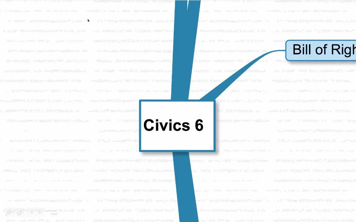 Civics 6 -- Rule of Law