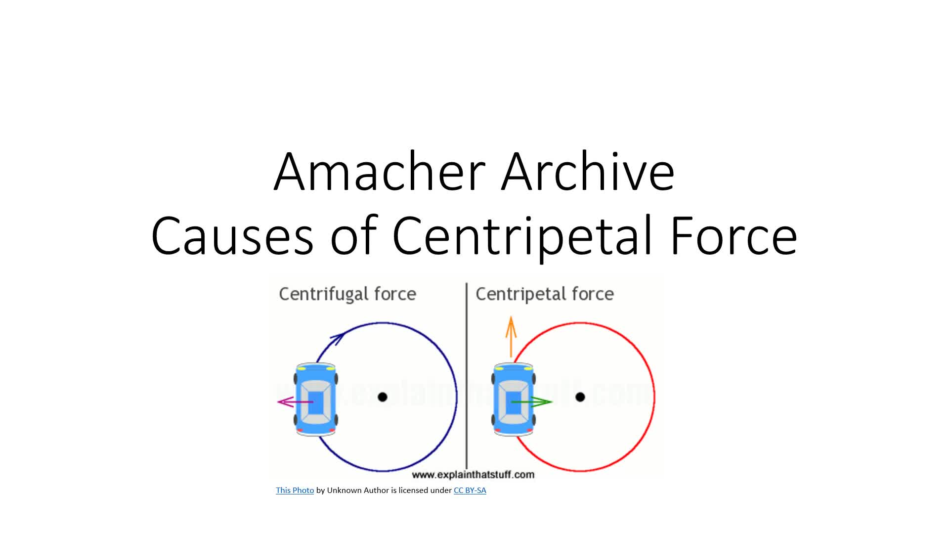 Causes of Centripetal Force Archive