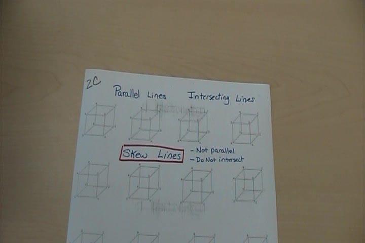 Unit 1 Skew Lines