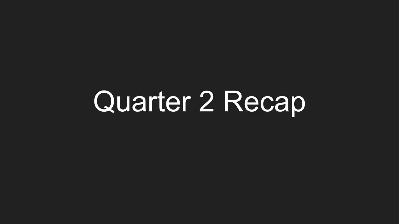 World History Quarter 2 Recap