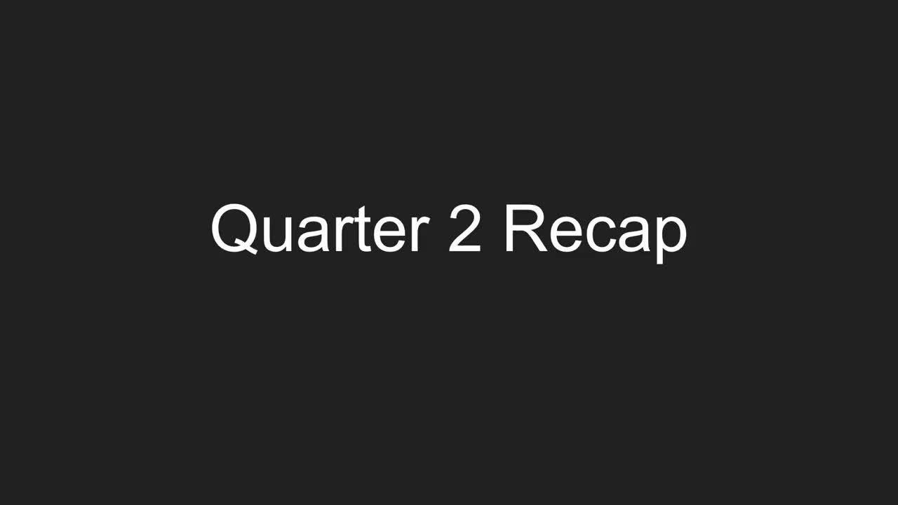 World History Quarter 2 Recap