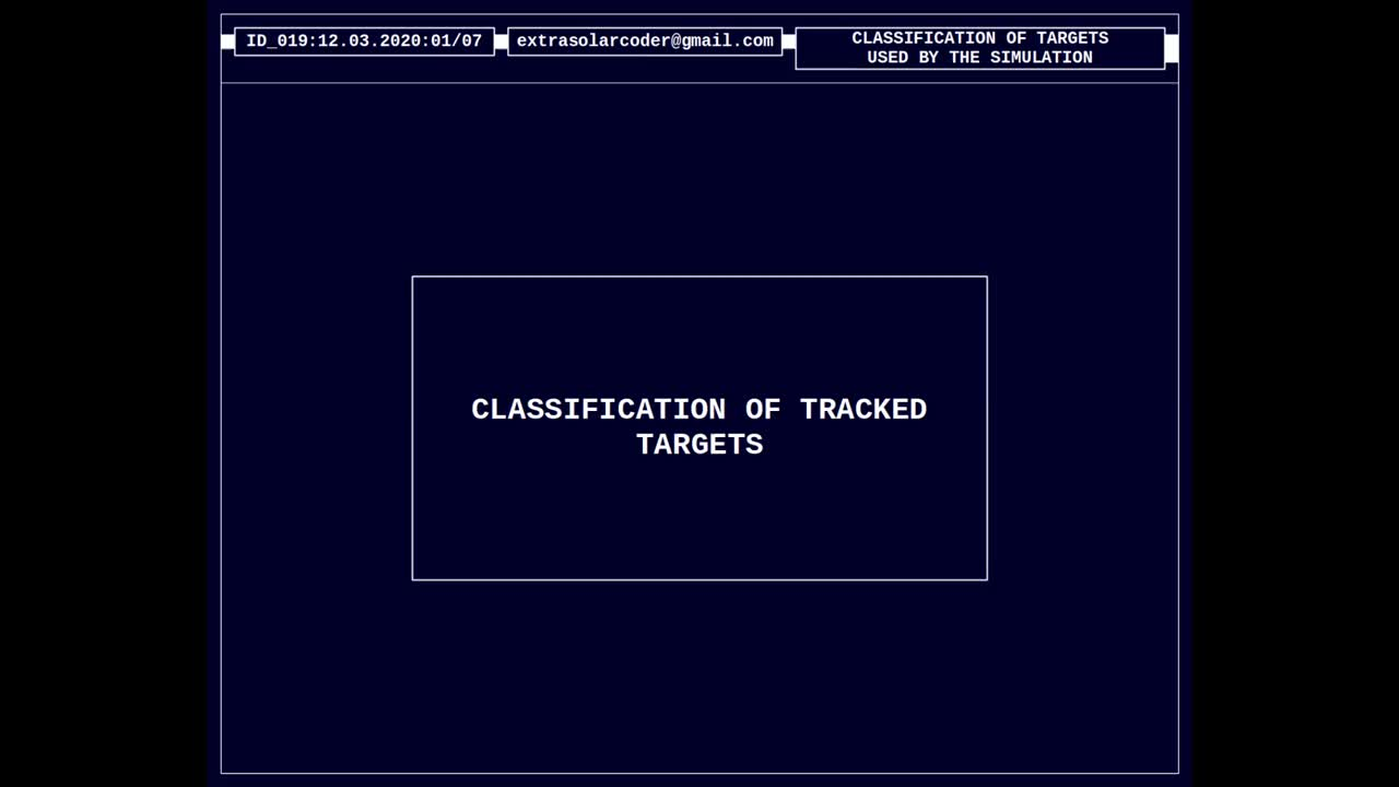 Classification Of Tracked Targets
