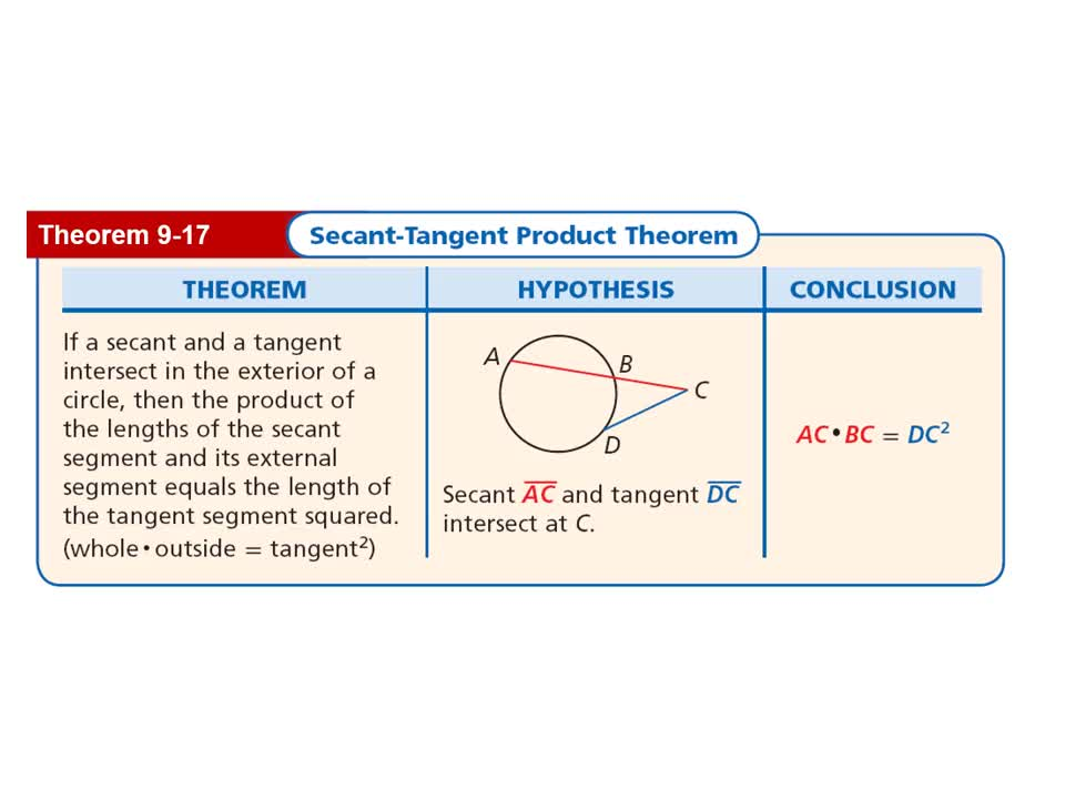 Geoemtry  Tangent Secant Products