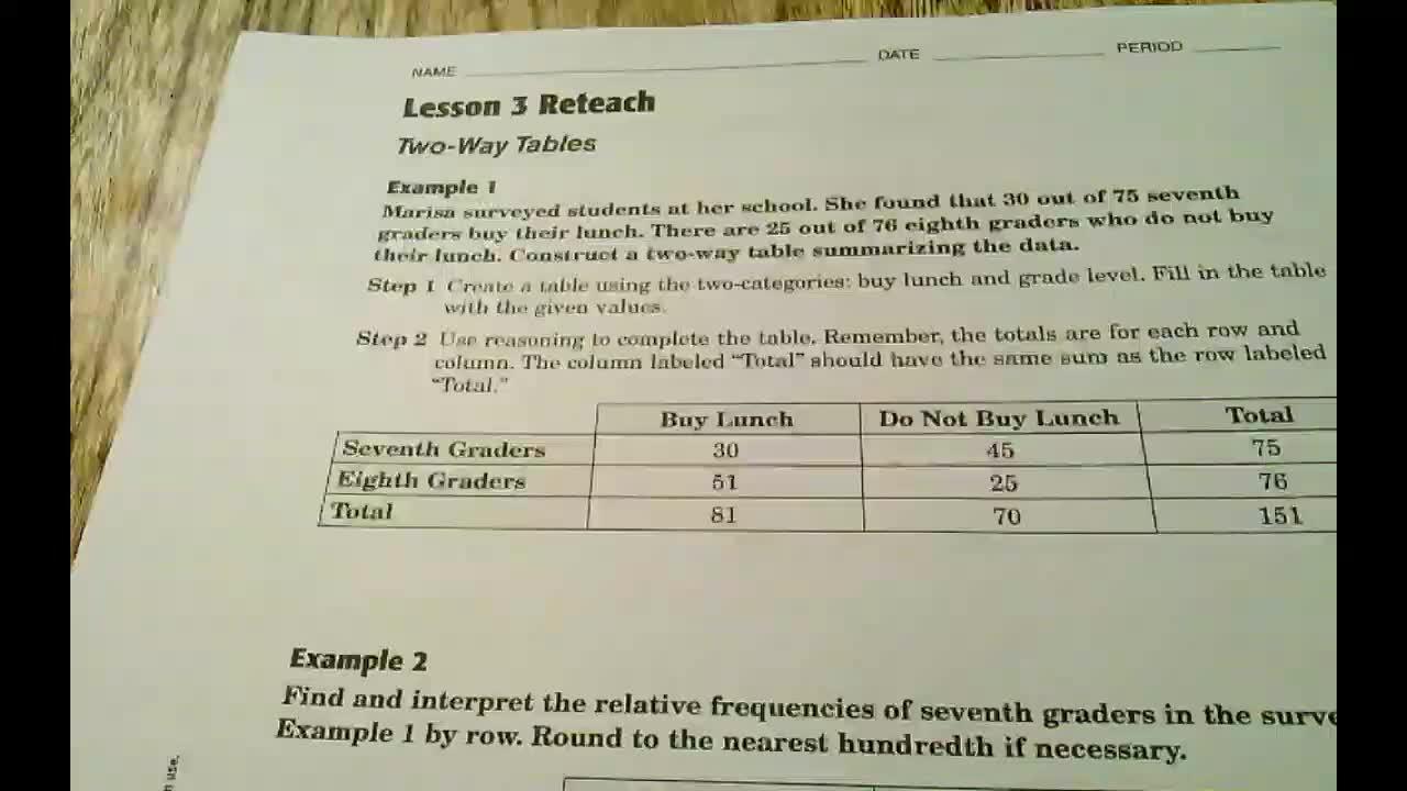 Pre_Algebra Two-Way Tables