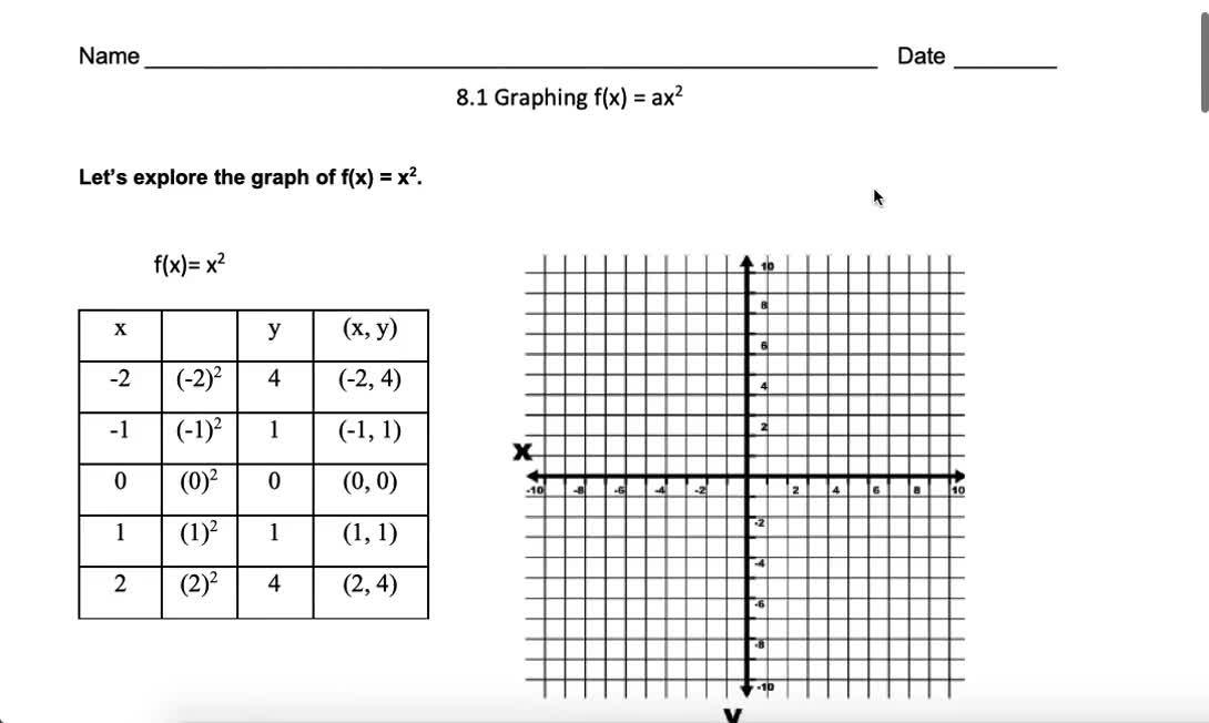 8.1 Algebra 1