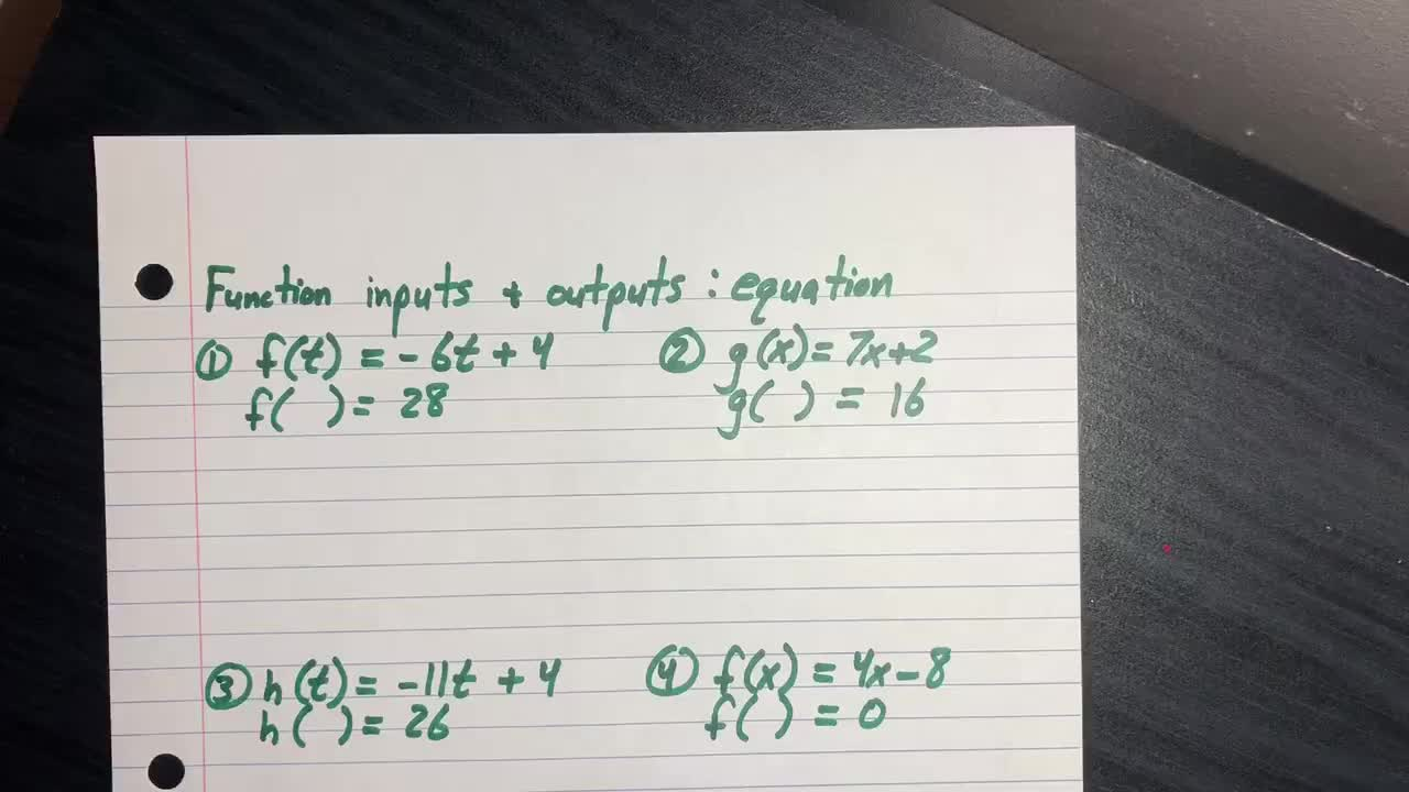 Function Inputs & Outputs: Equations