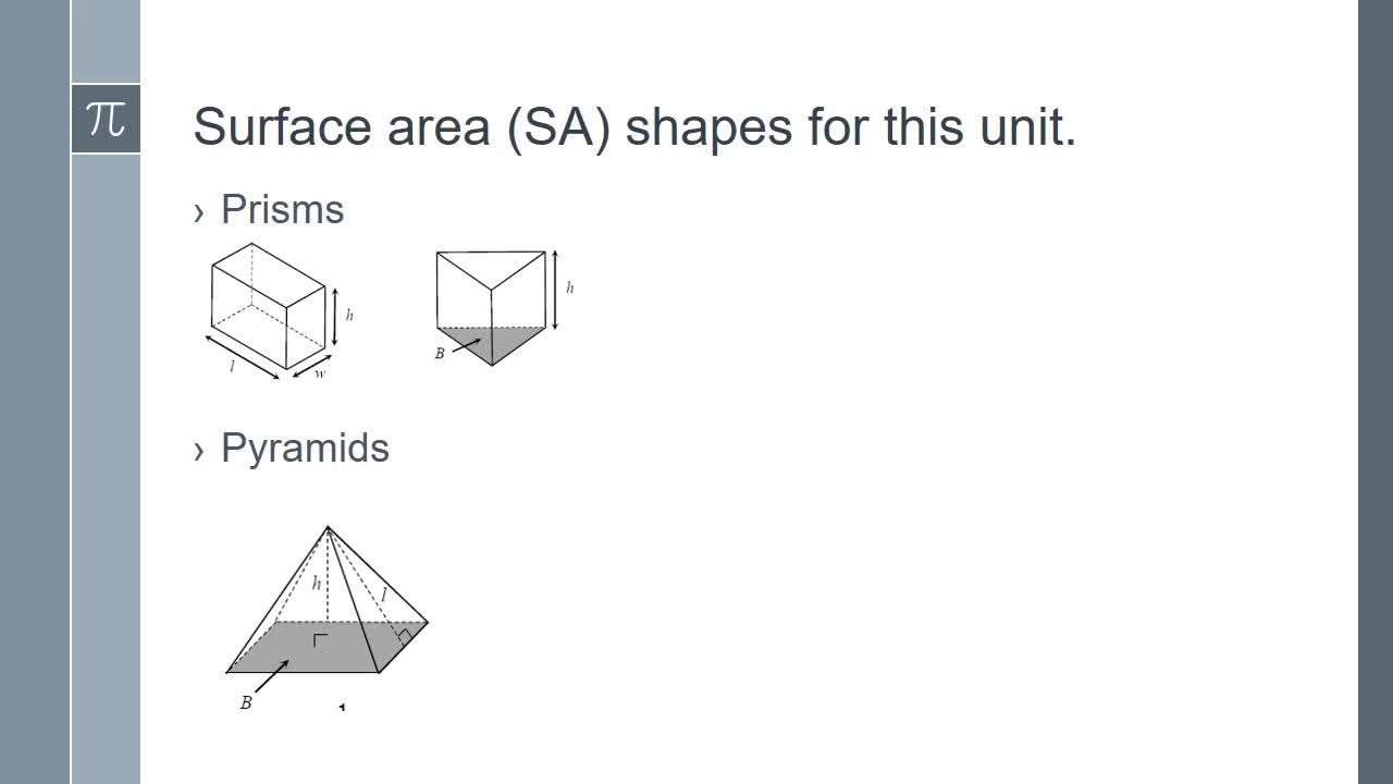 Module 1 Surface Areas