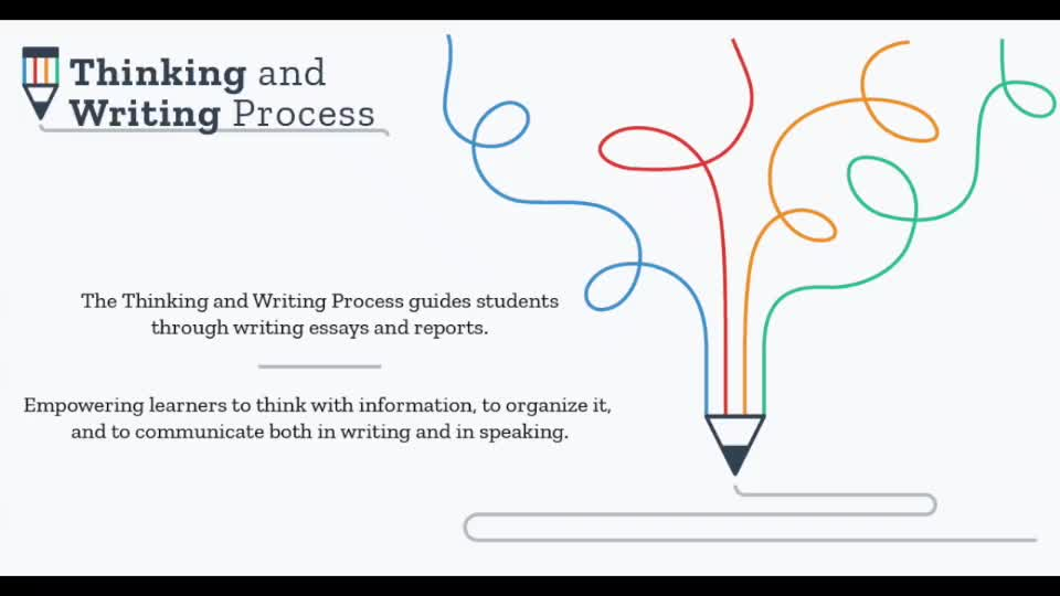 "The ""Thinking & Writing"" Process Non-Fiction Overview by Thea Holtan"
