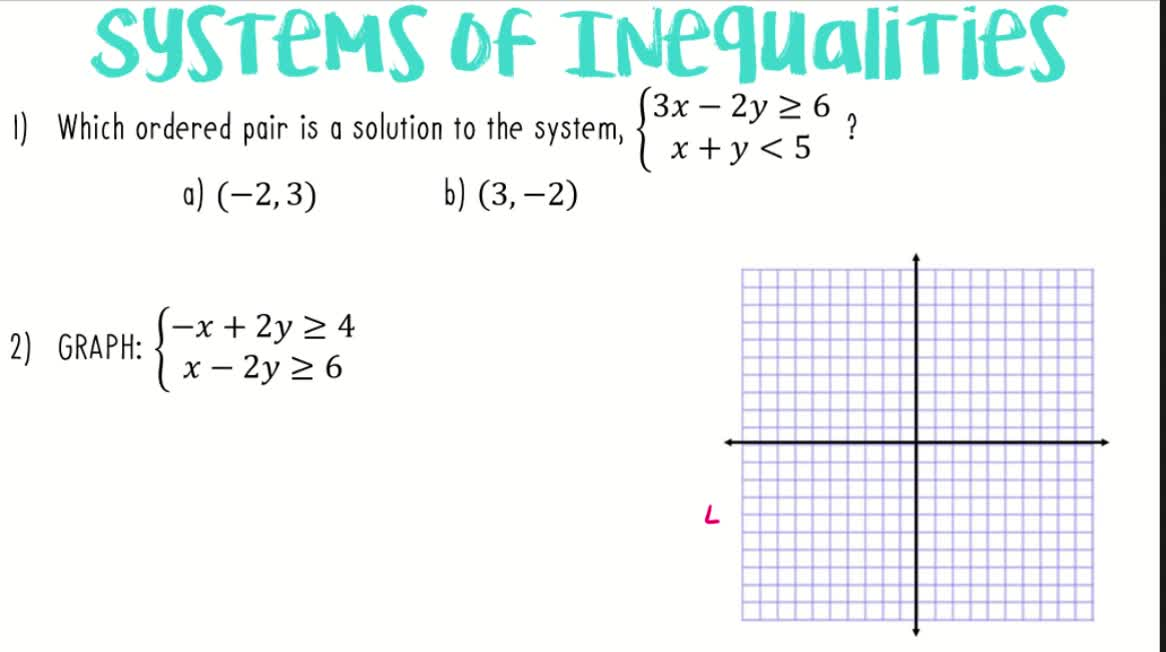 Writing Systems of Inequalities