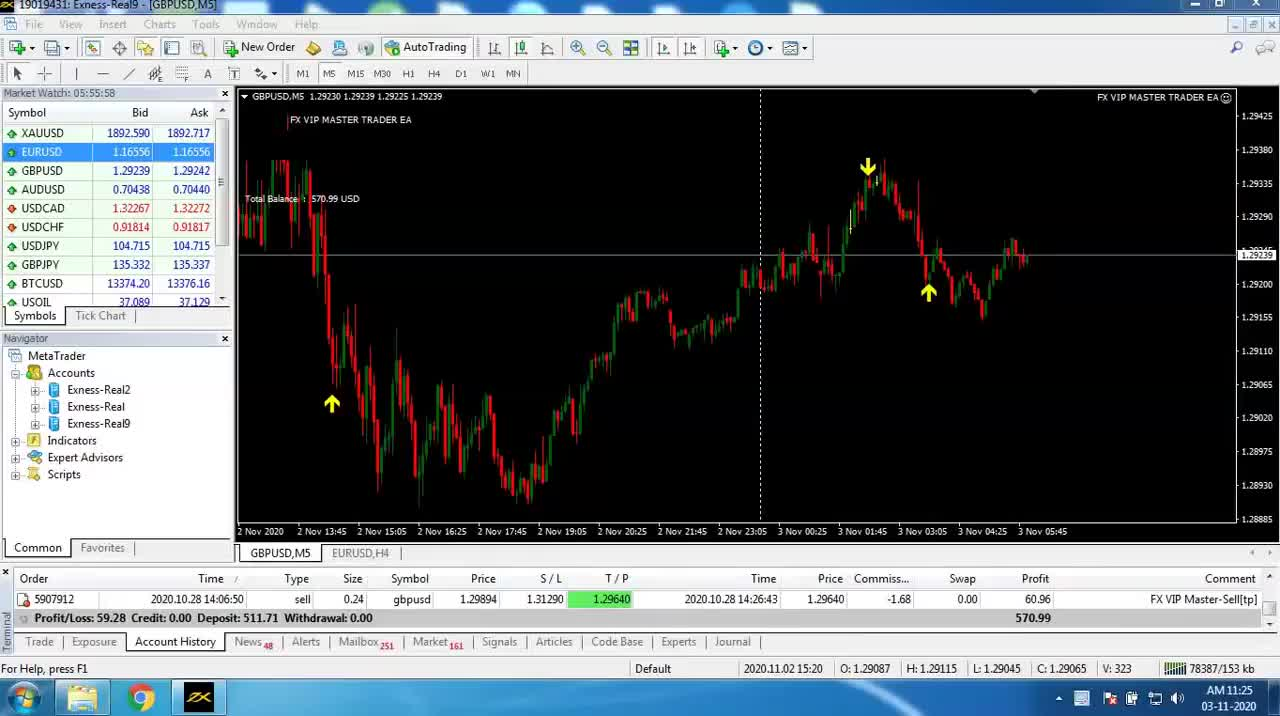 Awesome Forex Robot