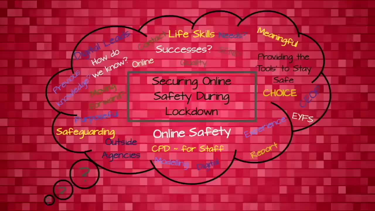 DIGITECH Online Safety Compilation, Summer 2021