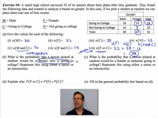 Common Core Algebra II Unit 12 Lesson 3 Adding Probabilities