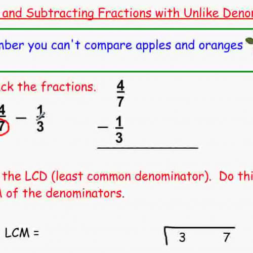 Adding and Subtracting Fractions with Unlike