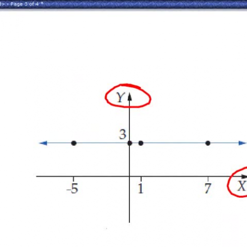 Graphing linear equations - vertical and hori