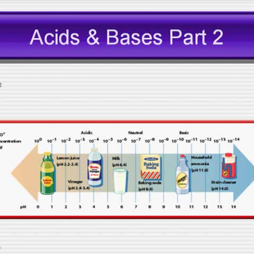 MGM AP Chemistry 2 Acids and Bases Part 2