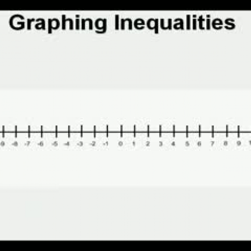Graphing Inequalities One Unknown