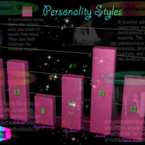 Personality & Jobs