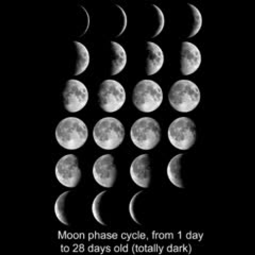 Moon, Sun, and Earth by Lanyah