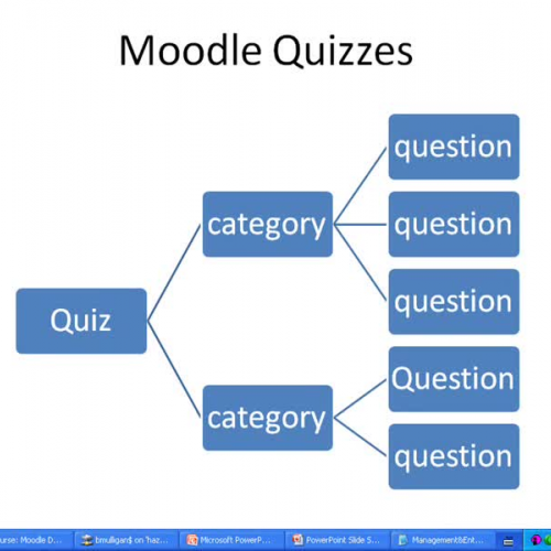 Creating Moodle Quizzes