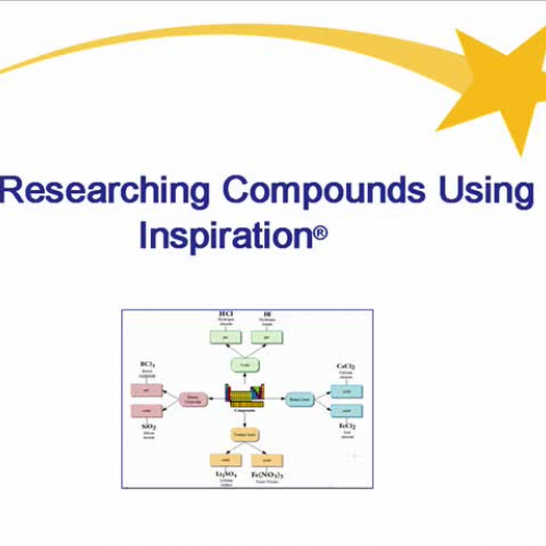 Researching Compounds Using Inspiration