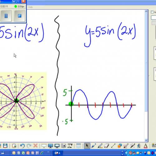 Relating Polar and Rectangular Graphs