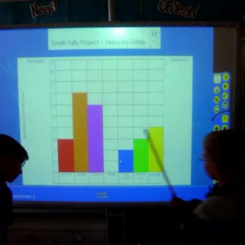 February Graph 2009