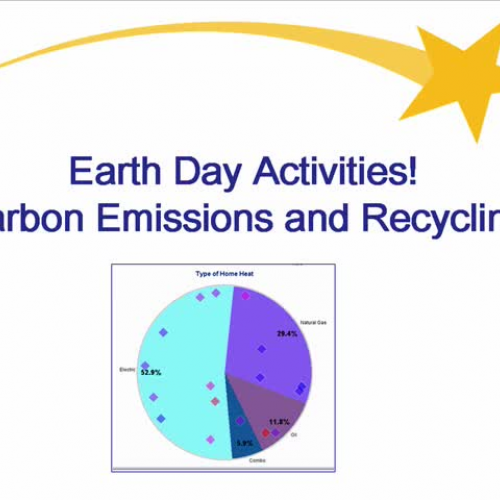Earth Day Activities on Carbon Emissions and