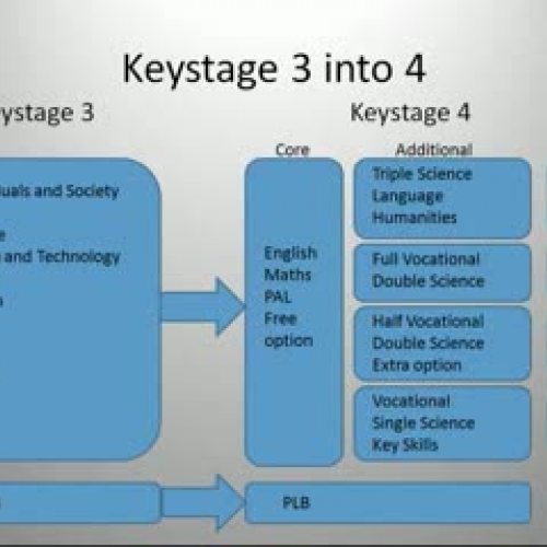 KS4 Pathways