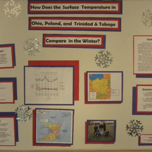 How Does the Surface Temp in OH  PL and TT Co