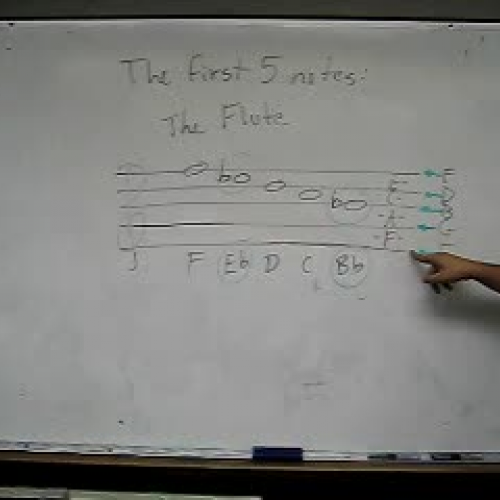 Flute First Five Notes