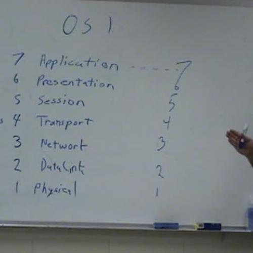 osi model part 3